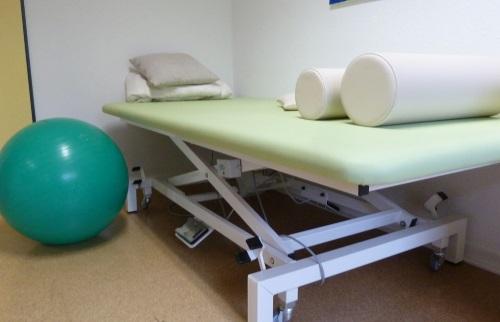 Praxis für Ergotherapie & Lerntherapie Susanne Ceglarek